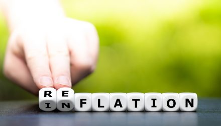 Get Paid to Go Global with Reflation Trade