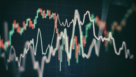 Growth ETFs Trend Sideways after Latest Inflation Report