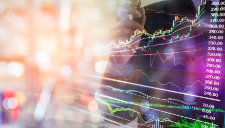 Here Are 5 ETFs To Suit Your Needs For Multi-Asset Exposure