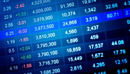 How to Be Selective with Your Bonds ETFs