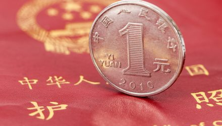 Invest in China's Economic Growth with the KBA ETF