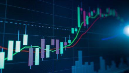 Investment-Grade Bond ETFs Attracting More Interest as Risks Abate
