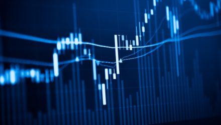 Is the Equities Market Looking Up?
