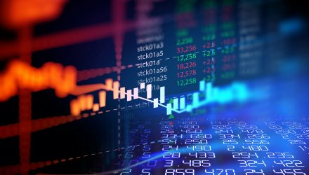 New CDC Covid-19 Guidance Spooks Stocks While Boosting Inverse Stock ETFs