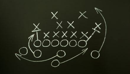 Play Offense and Defense with a Single Capital Strength ETF