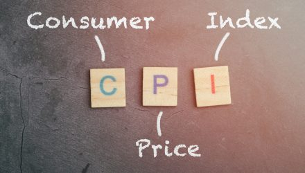 Potential Inflationary Hedges Amid Blazing CPI Data