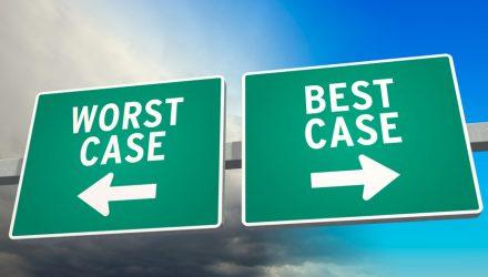 Preparing for the Worst and Best- Case Market Scenarios