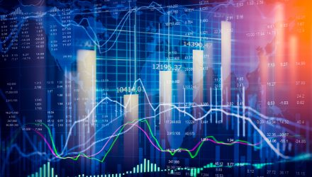SS&C ALPS Advisors Adds Active Large-Cap Value ETF, 'HVAL'