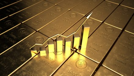 The Gold Price Is Already Bouncing Back