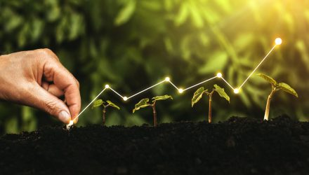 Trends with Benefits #59: What is Sustainable Investing