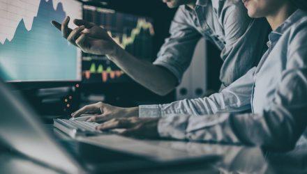 Value ETFs Inch Higher as Traders Wait on Earnings, Fed