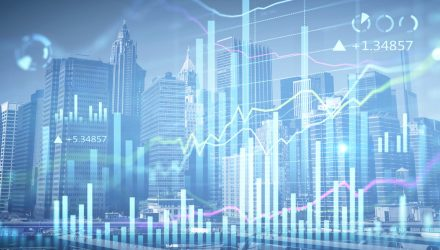 Value ETFs Recover as Markets Refocus on Strong Quarterly Earnings