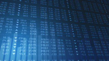 Value ETFs Shine as the Economy Maintains Its Broad Recovery