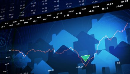 What's Driving Housing Related ETFs in 2021