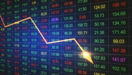 While Stocks Fall, Inverse ETFs Outperform Amid Delta Variant Concerns