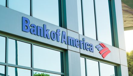 Bank of America: This China ETF Looks 'Most Attractive'