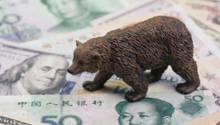 Bearish on Your Short-Term Prospects in Chinese Markets?