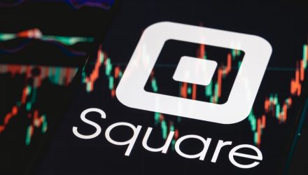 Breaking Down Square's Acquisition of Afterpay