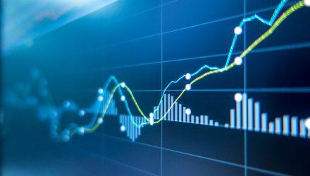 Call on KBWB for Buyback-Rich Stocks