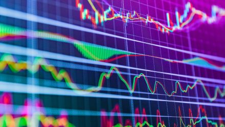 Do Small Cap ETF Valuations Look Cheap?