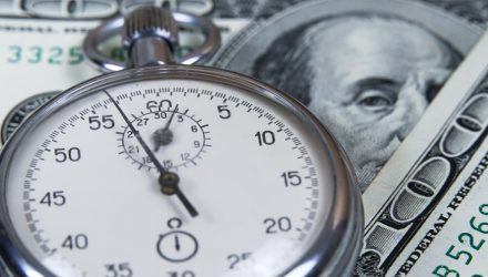 Don't Try to Time Your Investment Factors