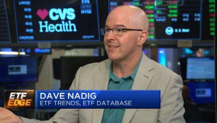 ETF Edge Dave Nadig Talks Downside Protection From ETFs