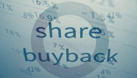 ETFs to Track Companies Focused on Share Buybacks