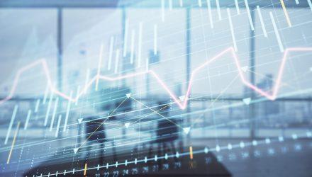 Economically Sensitive Sectors Lift Value ETFs after a Strong Jobs Report