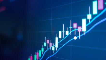 For Long-Term Investors, a QQQ-to-QQQM Switch May Make Sense