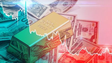Gold Investors: Inflation Could Be Peaking