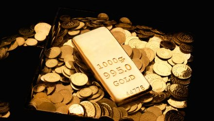Gold Prices Tick Higher Again on Uninspiring Economic Data