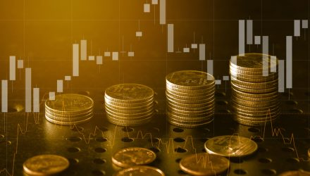 Gold Stabilizes Again on the Heels of Renewed COVID Concerns