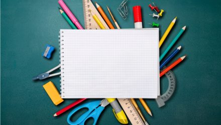 Head Back to School with an Endowment-Style Model Portfolio