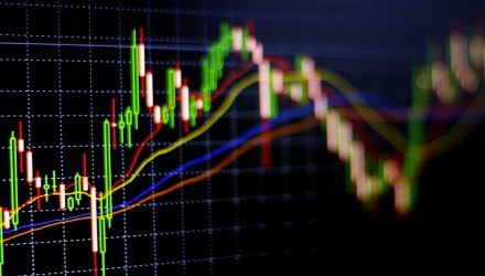 High-Yield Munis Remain Sturdy Despite an Uptick in Defaults