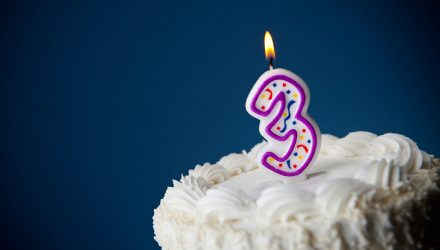Innovator's Defined Outcome ETF Family Celebrates 3 Years