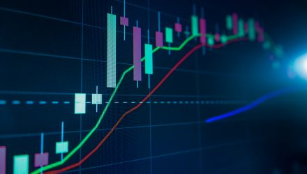 Low Volatility Seekers Rushing to This Invesco ETF