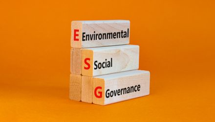 Putnam Invests in Companies Building ESG from the Ground Up
