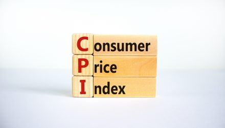 Stocks And ETFs Remain Composed After CPI Data