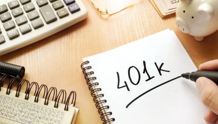 To Max or Not to Max? 401(k) Contribution Questions
