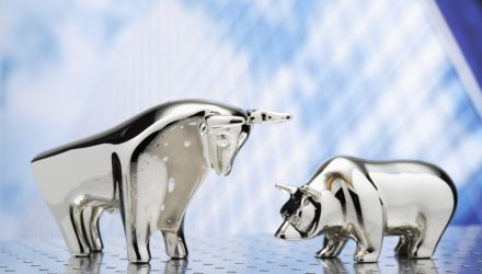 Two ETFs to Play Energy and Oil Price Volatility