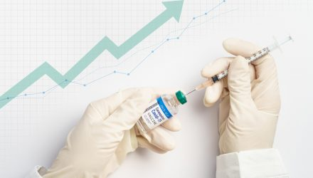 Vaccine Hopes Support the Year-End Economic Outlook