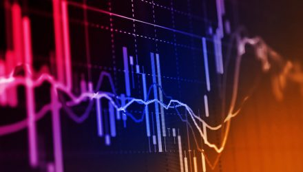 Value ETFs Gain After Fed Eases Tapering Fears