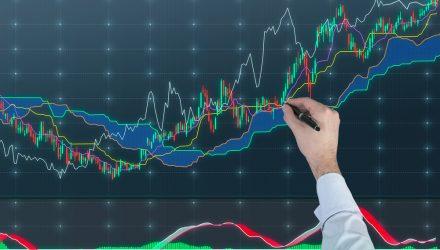 Weak Growth, Inflation Outlook Help Lift International Bond ETFs