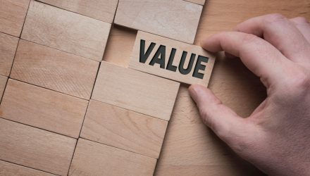 When Value Needs a Boost, Turn to 'SPVU'