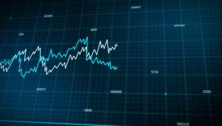 Where Will Competition in Big Tech Lead Investors?