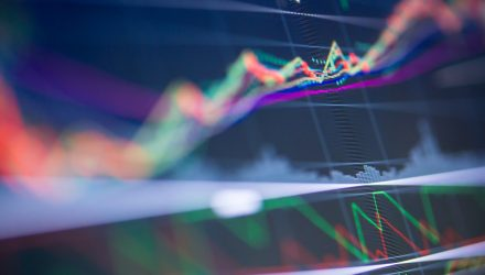 Why Active Management Makes for a Great Short-Term Play