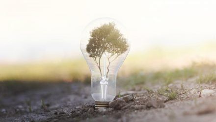 Climate Tech Companies on the Rise with Increased Focus on ESG