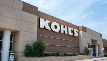 Macy's, Kohl's Quarterly Earnings Strengthen Retail ETFs