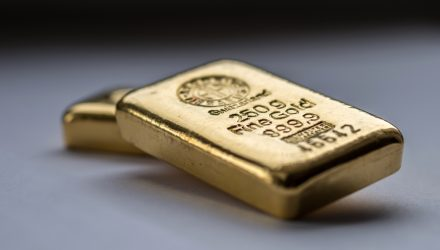 Is A Move to the Upside ahead for Gold Prices?
