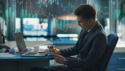 Active Managers Respond as Stocks Slide Again